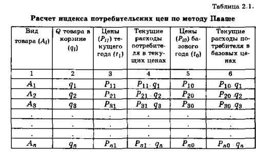 Газета оренбургский минарет