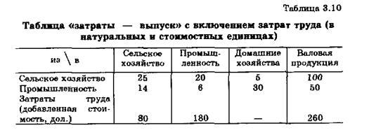 ИСХОДНИКИ АНДРОИД 4 0
