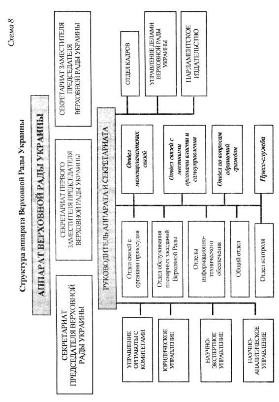Добро пожаловать на сайте посвященном Линейно функциональная структура схема и линейно . критика должна быть,ну если...