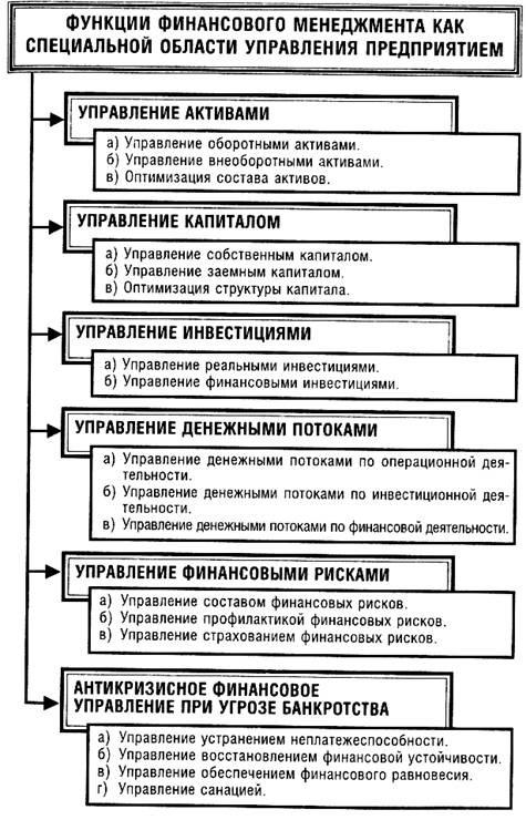 Механизм функционирования валютного рынка